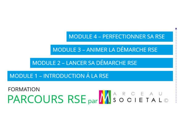 Formation à la responsabilité sociétale : optez pour le Parcours RSE par Marceau Sociétal